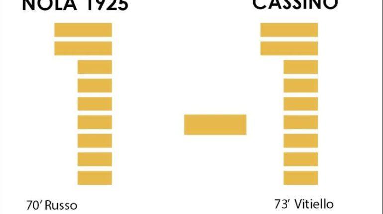 Serie D - Nola-Cassino: 1-1. Quarto risultato utile per i ragazzi di Campana, che credono ancora nella salvezza