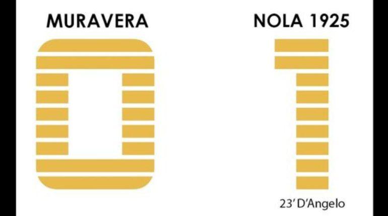 Muravera-Nola